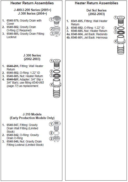 Jacuzzi Spa Gravity Drain Fitting Locknut Heater Return