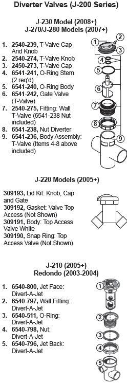 Jacuzzi Spa Jetback Divert A Jet 2005 J 210 And 2003