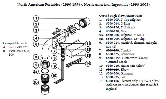 marquis spa wiring diagram sundance    spa    heater manifold  element and 2 split nuts  sundance    spa    heater manifold  element and 2 split nuts
