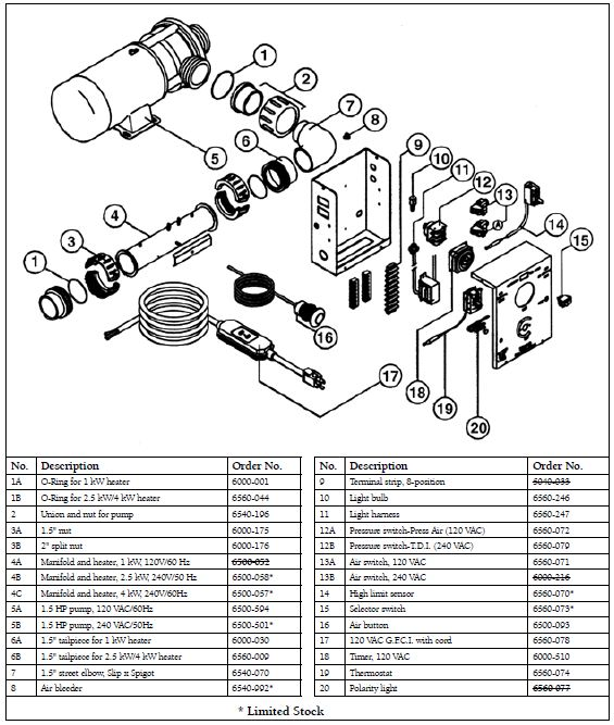 Suntub Electronic Assembly Diagram 1993 03 1996