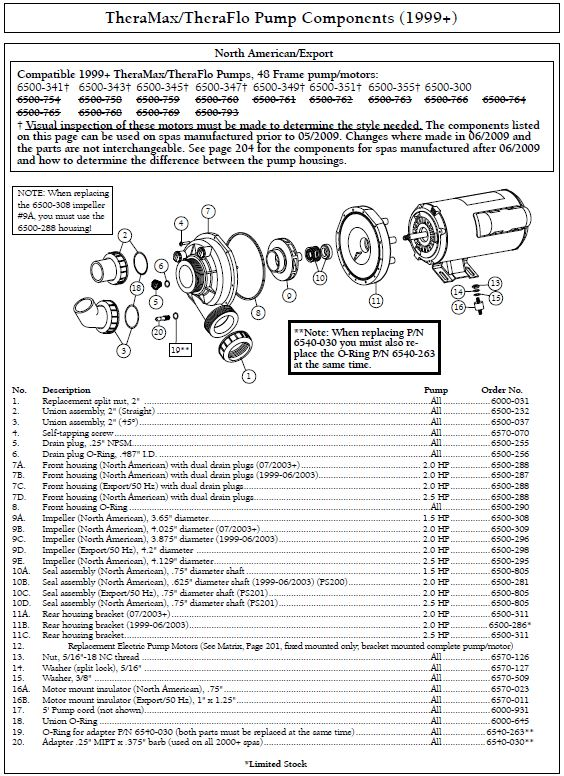 Sundance Spa Thermaxtheraflo 25 Hp 2 Speed 240 Volt Motorpump. Theramaxtheraflo 48fr Pump Ponents Diagram 1999. Wiring. Sundance Cameo Wiring Diagram At Eloancard.info