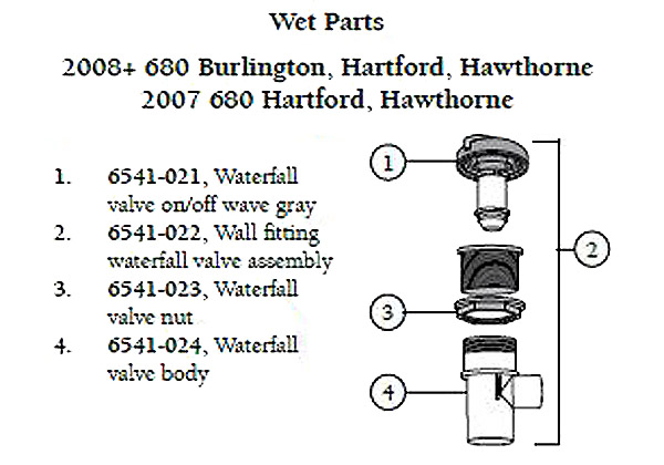 Waterfall Valve New on Sundance Spa Plumbing Parts Diagram